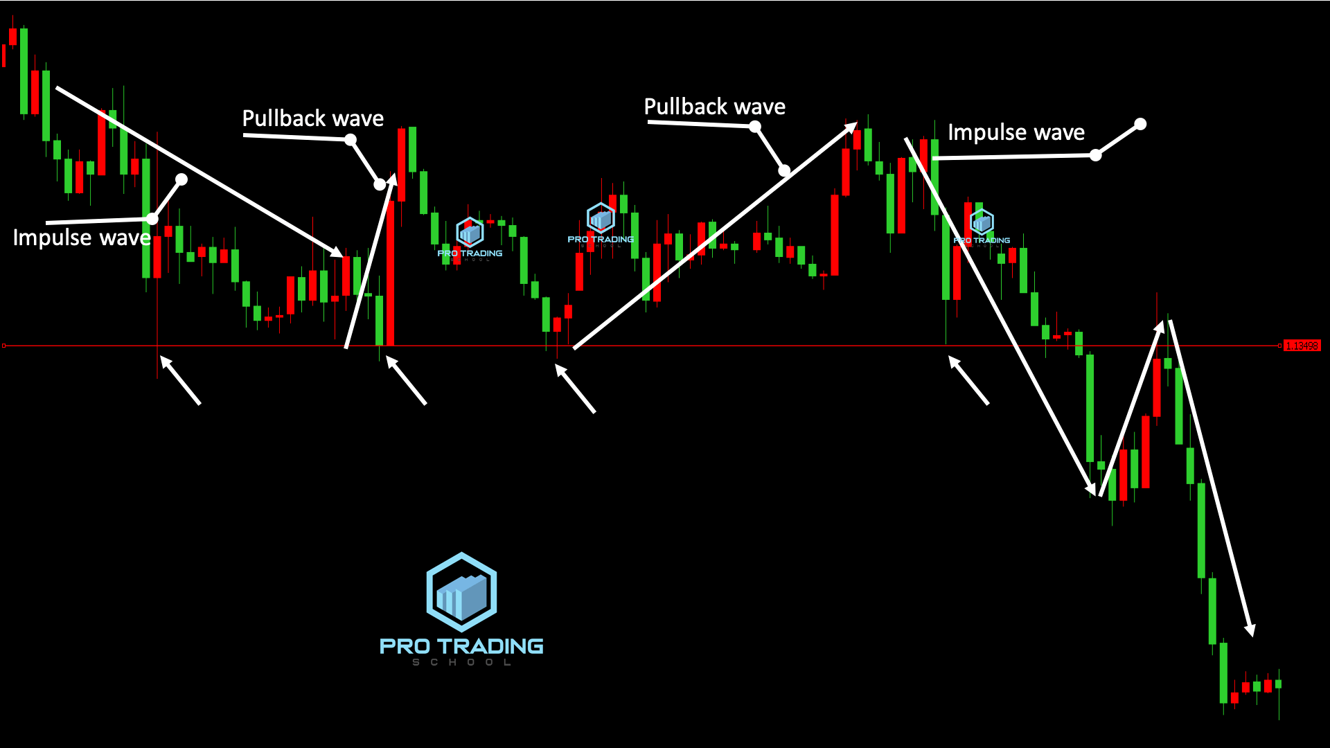 trading-support-and-resistance