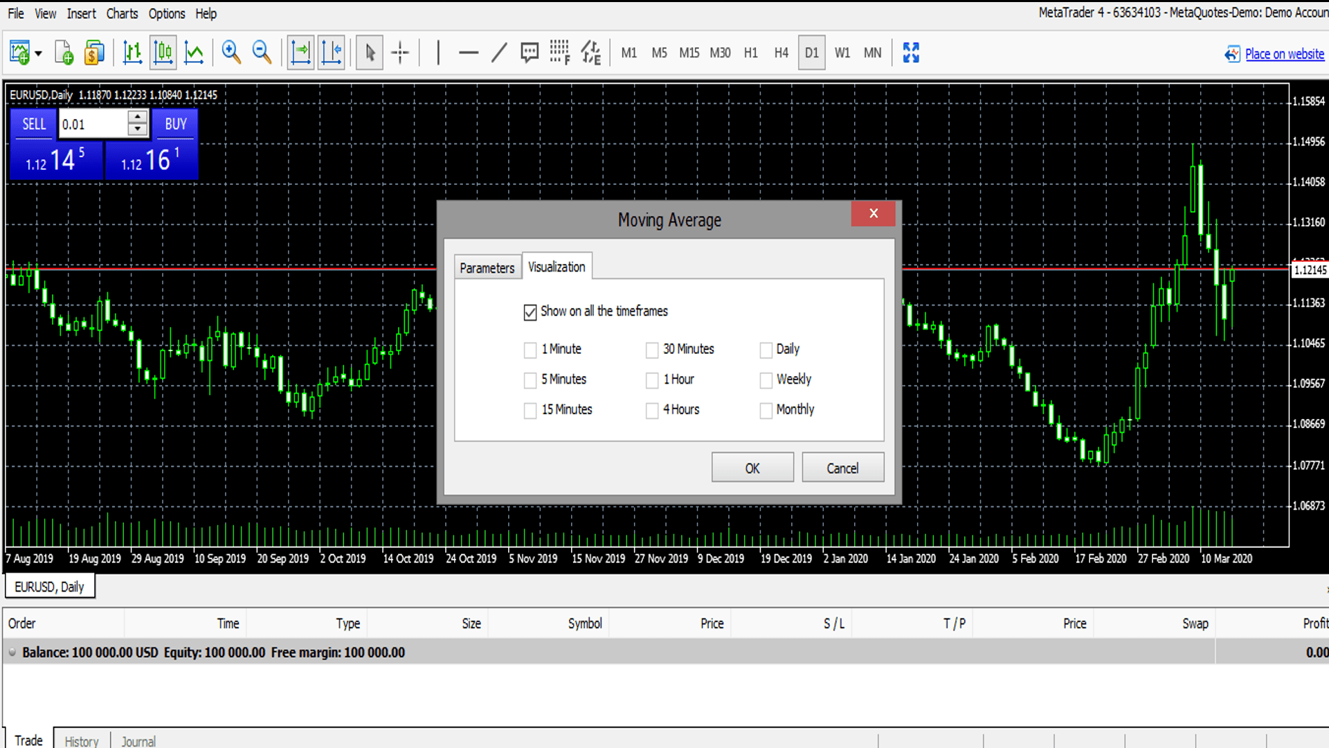 how-to-find-moving-averages-in-metatrader4