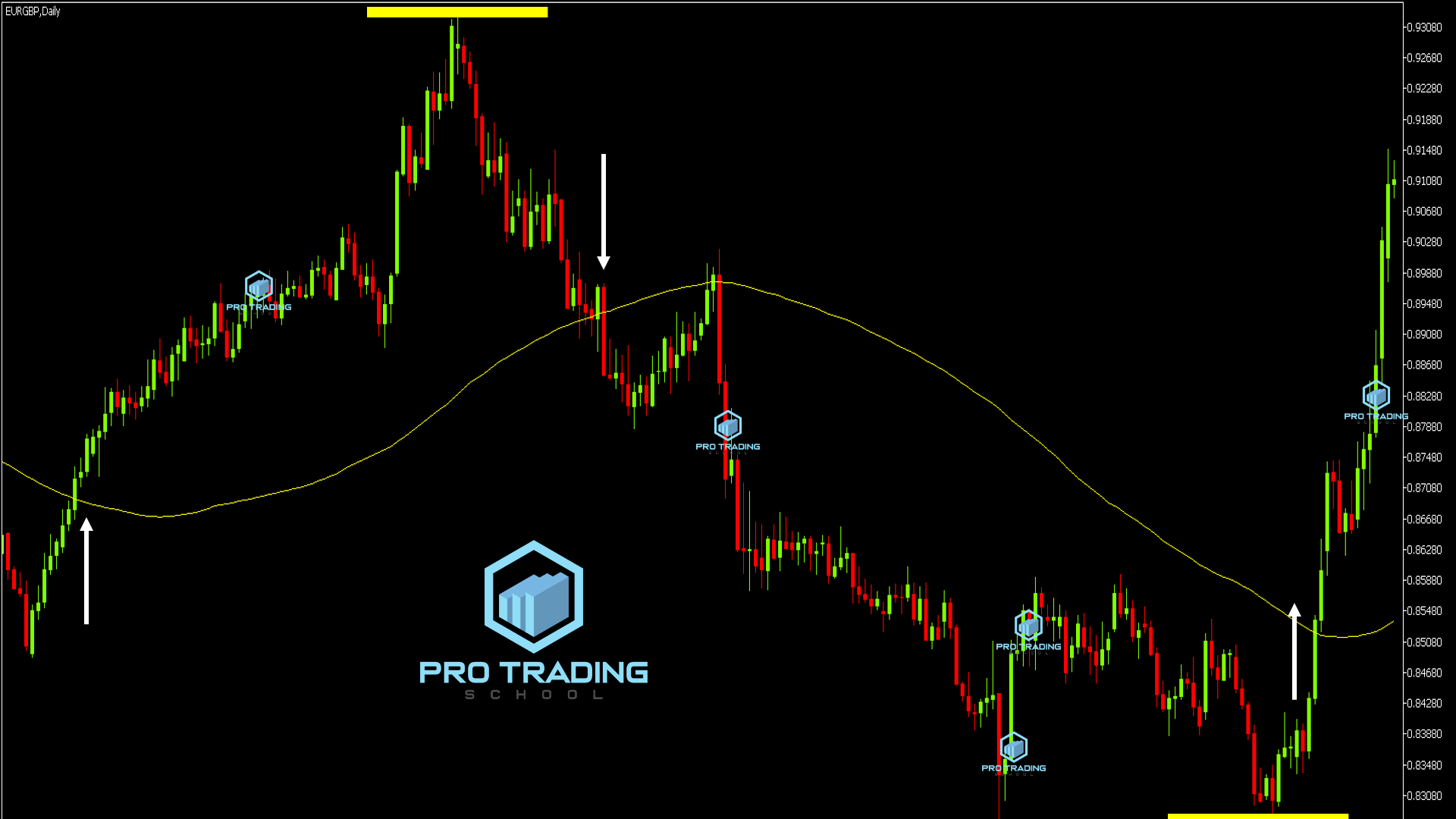 entry-and-stop-loss