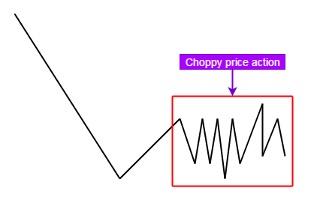 choppy-market