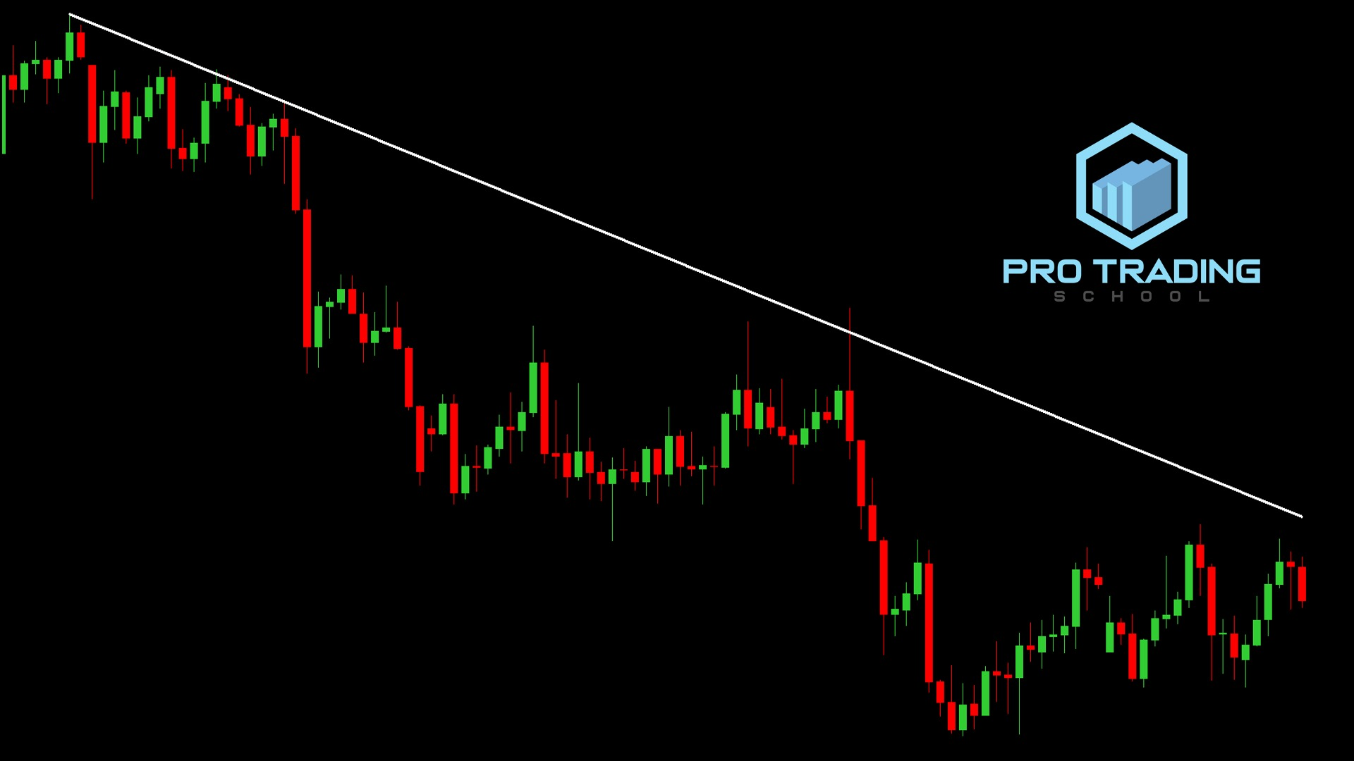 false-breakout-trading-strategies