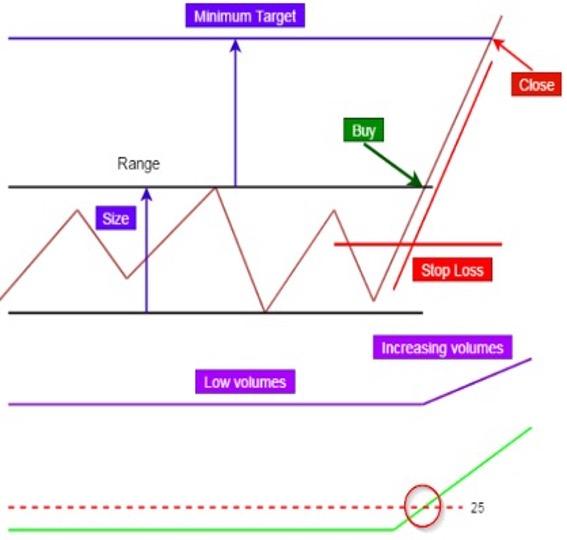 price-action-trading-strategies