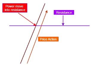 Range-Trading-Strategies