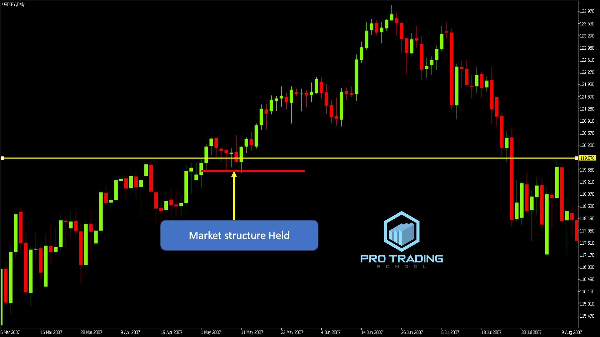 trading-false-breakout-strategies