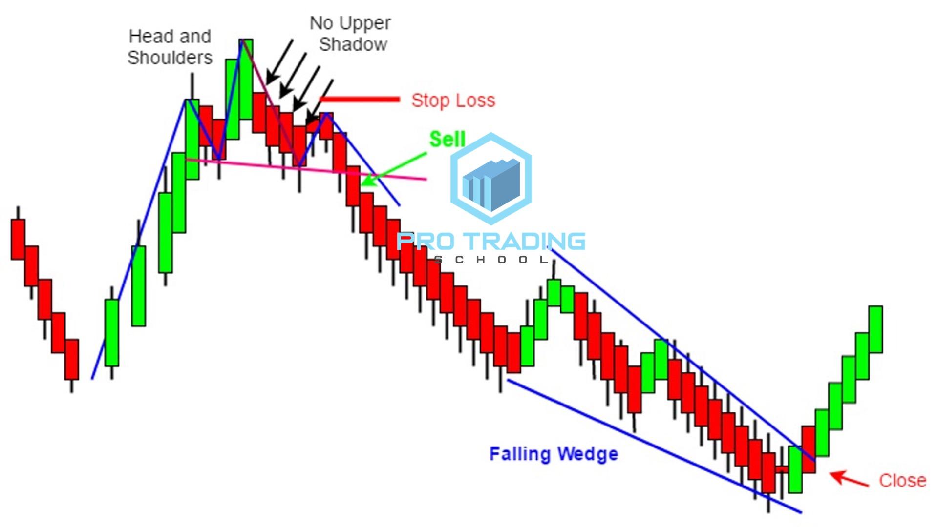 heiken-ashi-trading