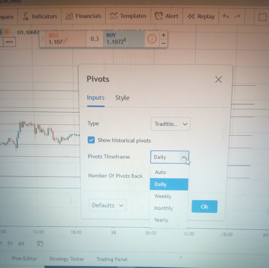 how-to-trade-with-thepivot-point