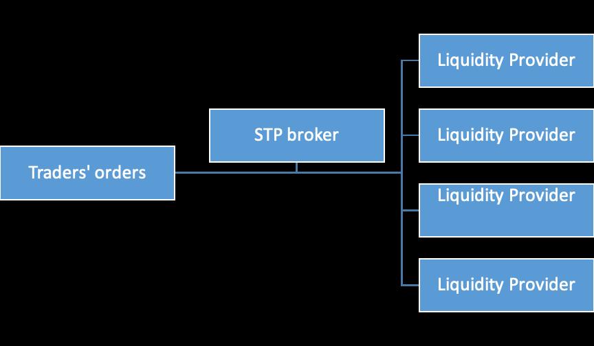 3 Types of Forex Market Analysis - blogger.com