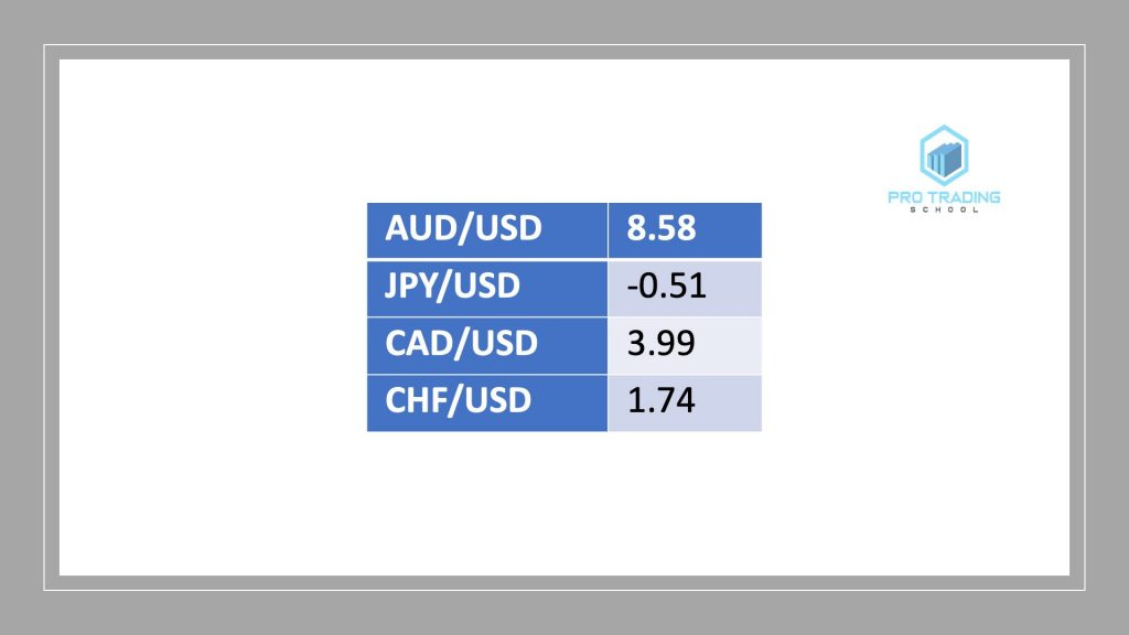 currency-pair-trading